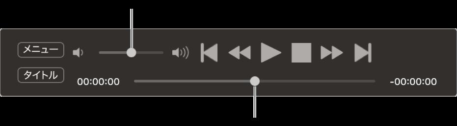 「DVD プレーヤー」コントローラ。左上隅の領域に音量スライダがあり、下部にスクラバーがあります。別の位置に移動するには、スクラバーをドラッグします。