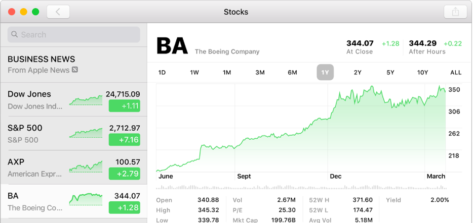 A Stocks window showing a chart with two years of data for a ticker symbol.