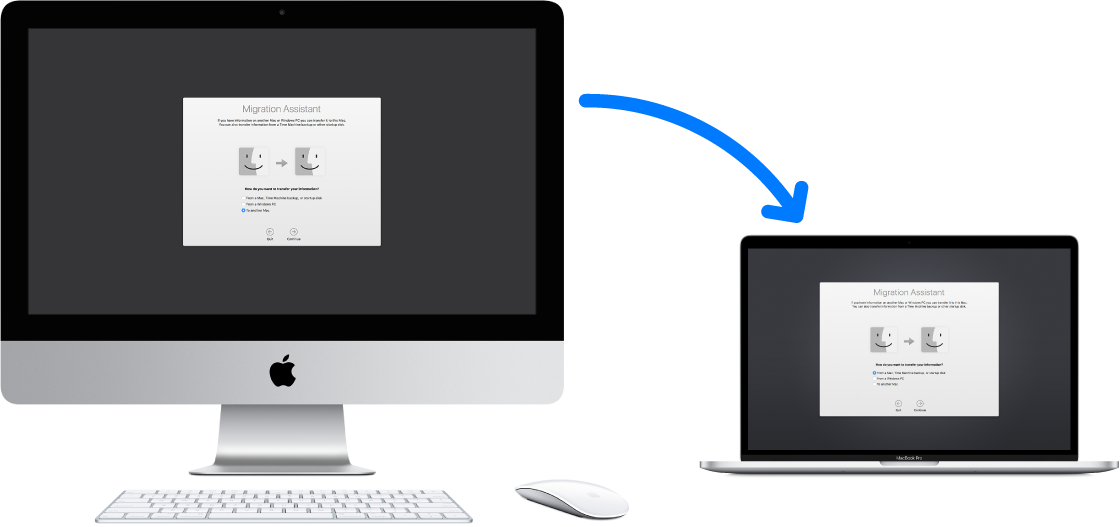 An old iMac displaying the Migration Assistant screen, connected to a new MacBook Pro that also has the Migration Assistant screen open.