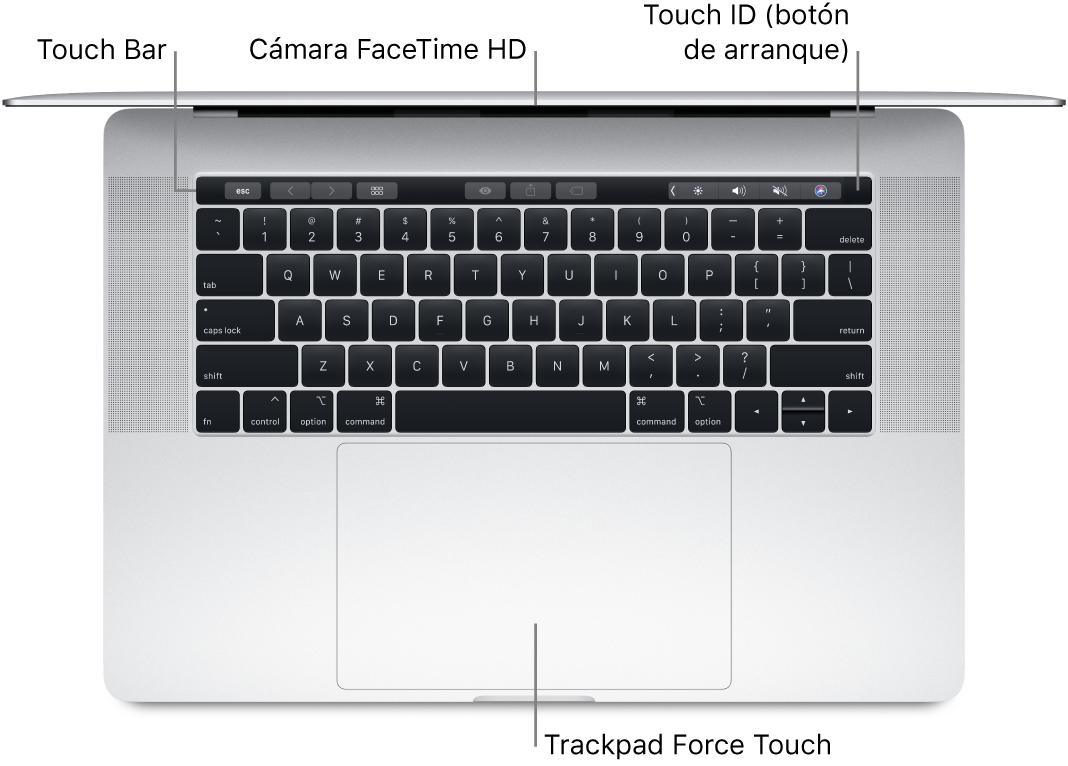 Vista superior de un MacBookPro abierto, con indicaciones sobre dónde se encuentran la TouchBar, la cámara FaceTime HD, el TouchID (botón de arranque) y el trackpad ForceTouch.