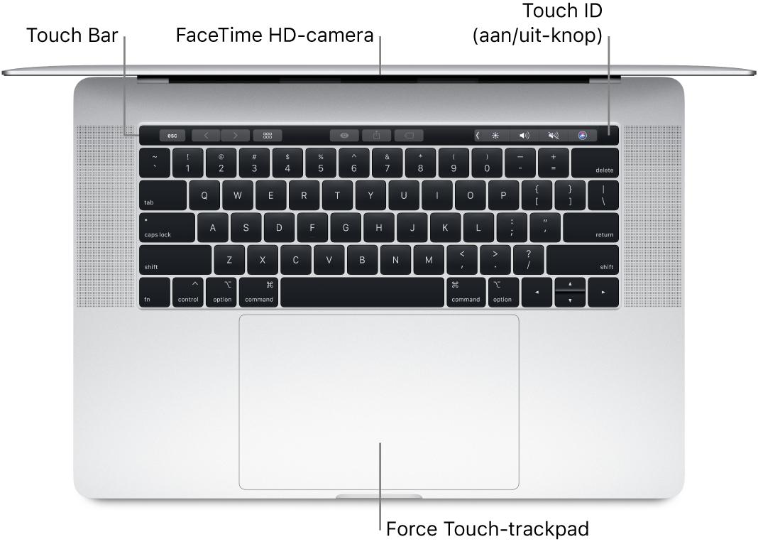 Bovenaanzicht van een geopende MacBookPro, met bijschriften voor de TouchBar, de FaceTimeHD-camera, TouchID (aan/uit-knop) en het ForceTouch-trackpad.