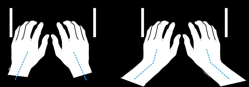 Handen boven een toetsenbord, waarbij de goede en verkeerde stand van de handen en polsen wordt aangegeven.