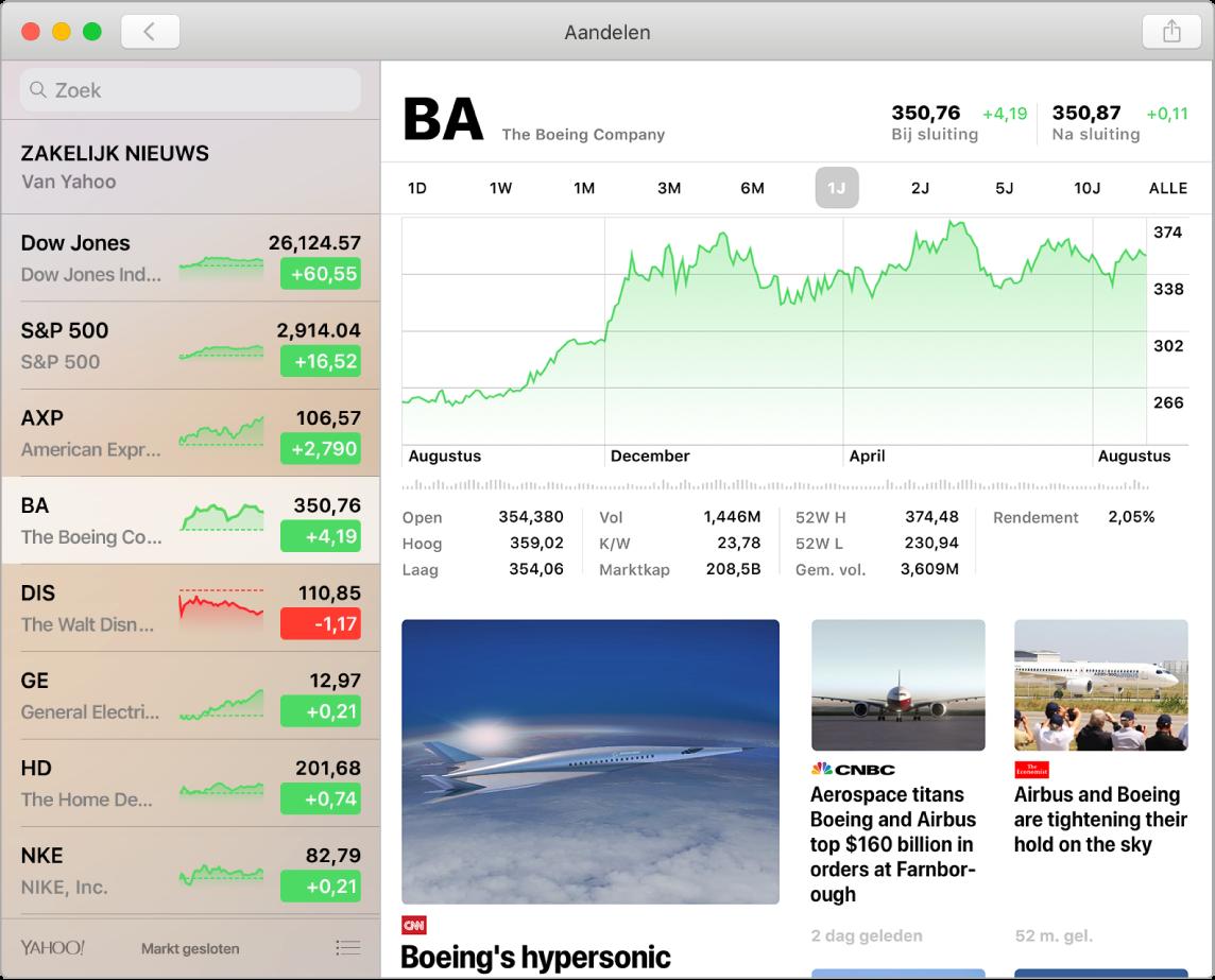Stocks-dashboard met actuele koersen in een volglijst met bijbehorende tijdlijnen en nieuwsartikelen.