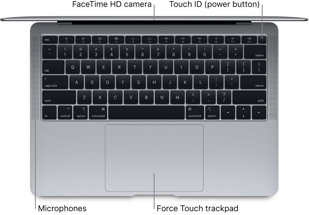 Looking down on an open MacBook Air, with callouts to the Touch Bar, the FaceTime HD camera, Touch ID (power button), the microphones, and the Force Touch trackpad.
