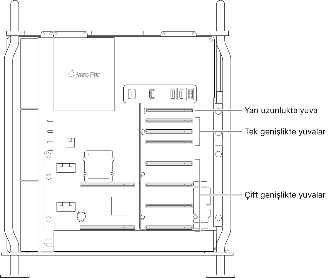 Dört tane çift genişlikte yuva, üç tane tek genişlikte yuva ve yarı uzunluktaki yuvanın bulunduğu yerleri gösteren belirtme çizgileri ile açık halde olan Mac Pro'nun yan tarafı.