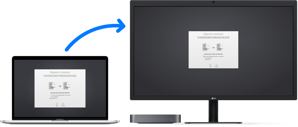 A MacBook (old computer) displaying the Migration Assistant screen, connected to a Mac mini (new computer) that also has the Migration Assistant screen open.