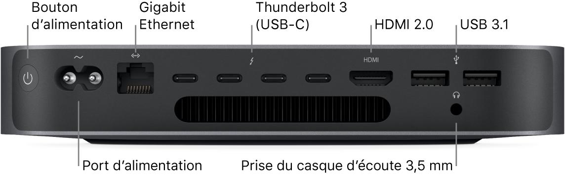 Le côté du Macmini, présentant le bouton d'alimentation, un port d'alimentation, un port Gigabit Ethernet, quatre ports Thunderbolt3 (USB-C), un port HDMI, deux ports USB3 et la prise casque de 3,5mm.