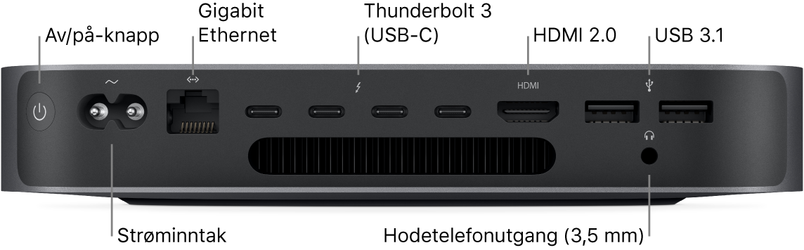 En av sidene på Mac mini med av/på-knapp, strøminntak, Gigabit Ethernet-port, fire Thunderbolt3-porter (USB-C), HDMI-port, to USB3-porter og hodetelefonutgangen på 3,5 mm.