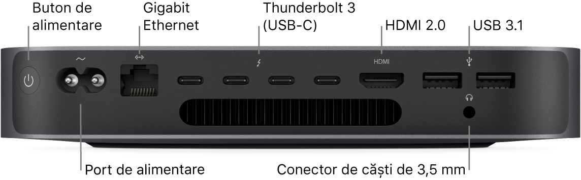 Vizualizare laterală a unui Mac mini cu butonul de alimentare, portul de alimentare, portul Gigabit Ethernet, patru porturi Thunderbolt3 (USB-C), portul HDMI, două porturi USB3 și mufa pentru căști de 3,5 mm.