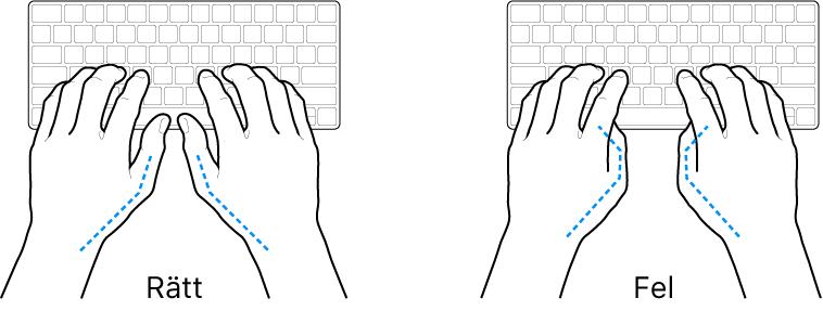 Tangentbord med händer som visar rätt och felaktig placering av tummarna.