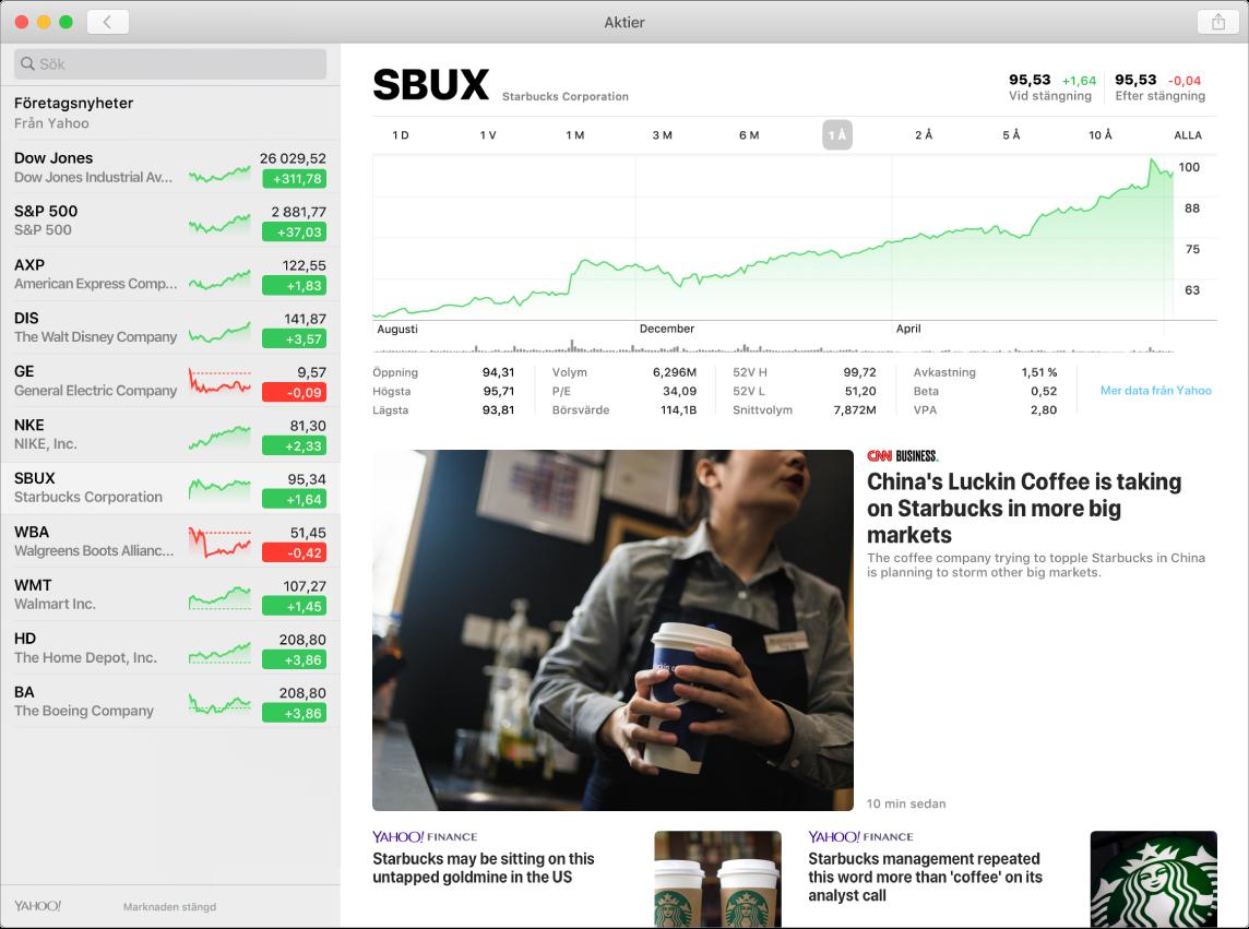 En Aktier-panel som visar information och artiklar om den valda aktien, Starbucks.