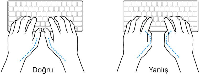Parmakların doğru ve yanlış duruşunu gösteren klavye üzerindeki eller.