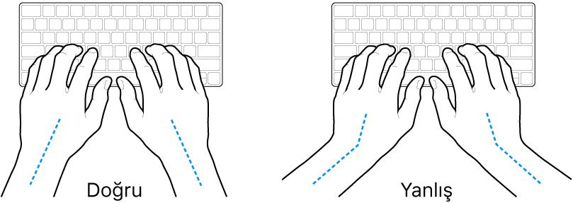 Bileğin ve elin doğru ve yanlış hizalanmasını gösteren klavye üzerindeki eller.