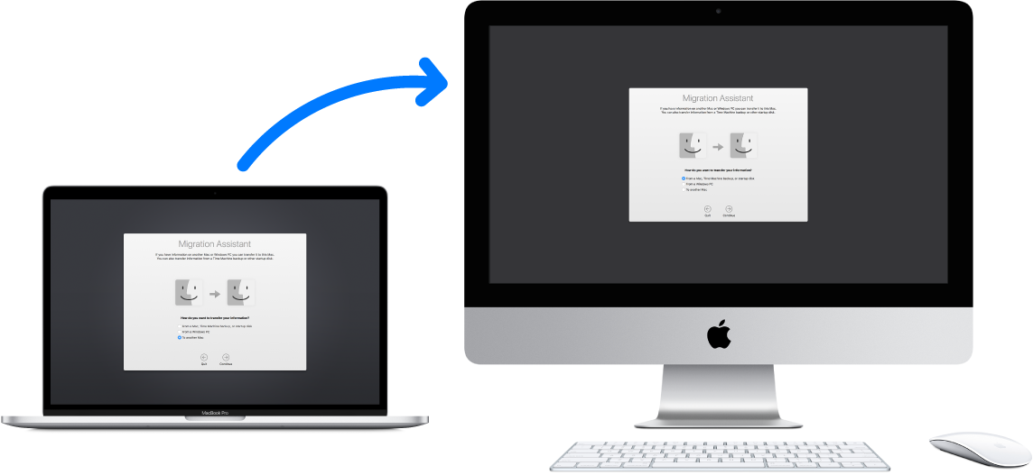 A MacBook (old computer) displaying the Migration Assistant screen, connected to an iMac (new computer) that also has the Migration Assistant screen open.