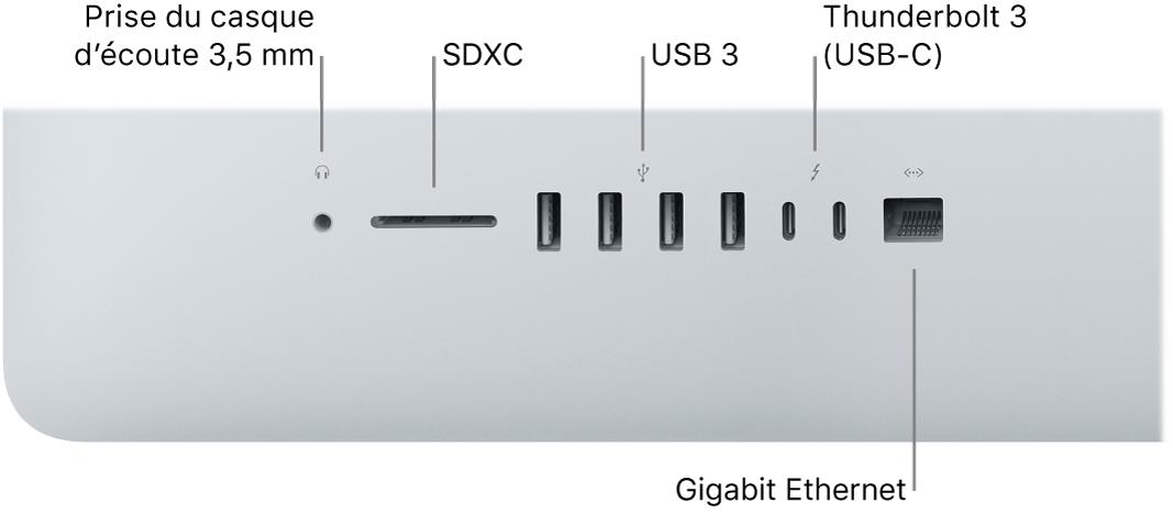 Un iMac, montrant la prise casque de 3,5 mm, le logement SDXC,les ports USB3, les ports Thunderbolt3 (USB-C) et le port Gigabit Ethernet.