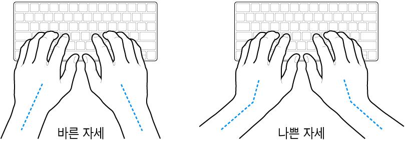 손목 및 손의 바른 자세와 잘못된 자세를 보여주는 키보드 위의 손.