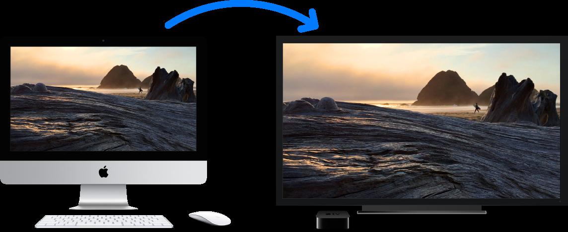Een iMac waarvan de inhoud via een AppleTV wordt weergegeven op een grote HD-tv.