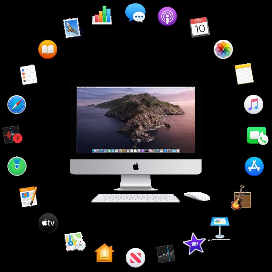 En iMac omgitt av symbolene for programmene som følger med, og som beskrives i de neste delene.