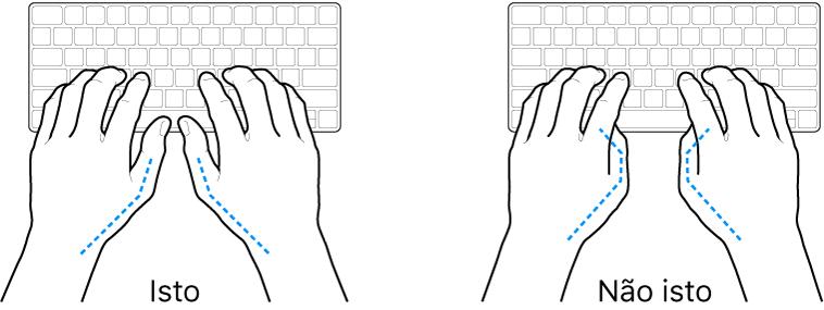 No pulso usuário de para dor teclado