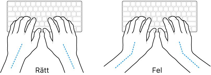 Tangentbord med händer som visar rätt och felaktig placering av handleder och händer.