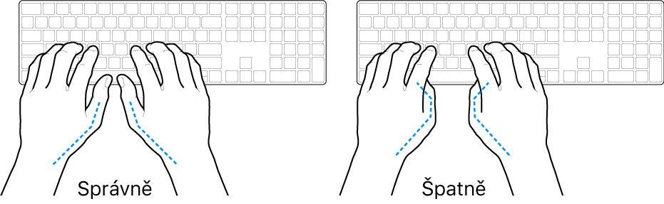 Ruce nad klávesnicí znázorňující správnou anesprávnou polohu palců
