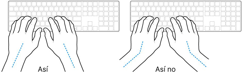 Manos posicionadas sobre un teclado, mostrando la alineación correcta e incorrecta de la mano y la muñeca.