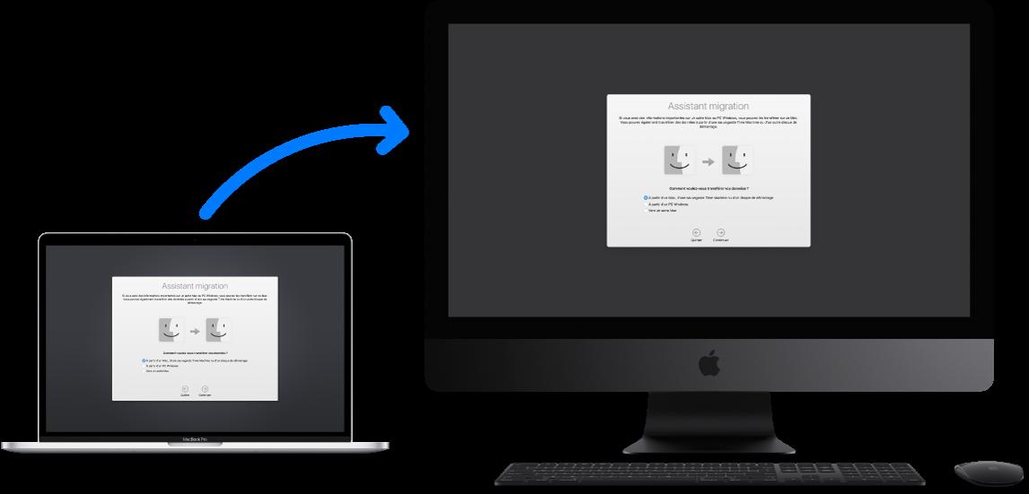 Un MacBook (ancien ordinateur) affichant l'écran de l'Assistant migration, connecté à un iMacPro (nouvel ordinateur) affichant également l'écran de l'Assistant migration.