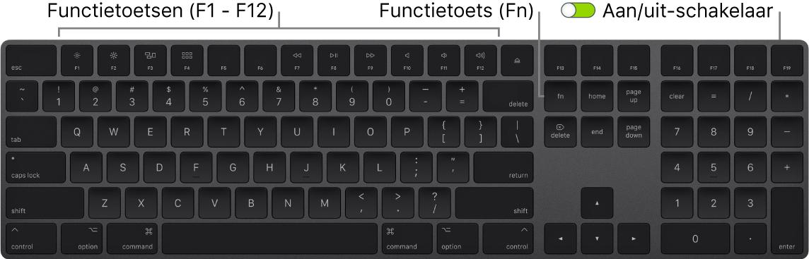MagicKeyboard met de Fn-functietoets linksonderaan en de aan/uit-schakelaar rechtsboven op het toetsenbord.