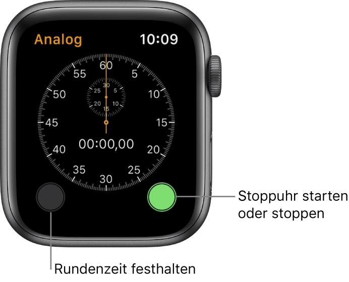 Bildschirm der analogen Stoppuhr. Tippe auf die rechte Taste zum Starten und Stoppen und auf die linke Taste, um Rundenzeiten aufzuzeichnen.
