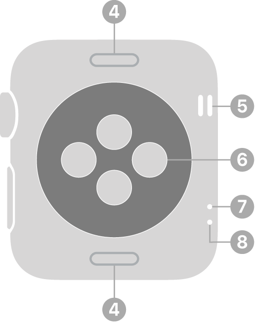 The back of Apple Watch Series 3 and earlier with callouts pointing to band release button, speaker, optical heart sensor, air vent, and microphone.