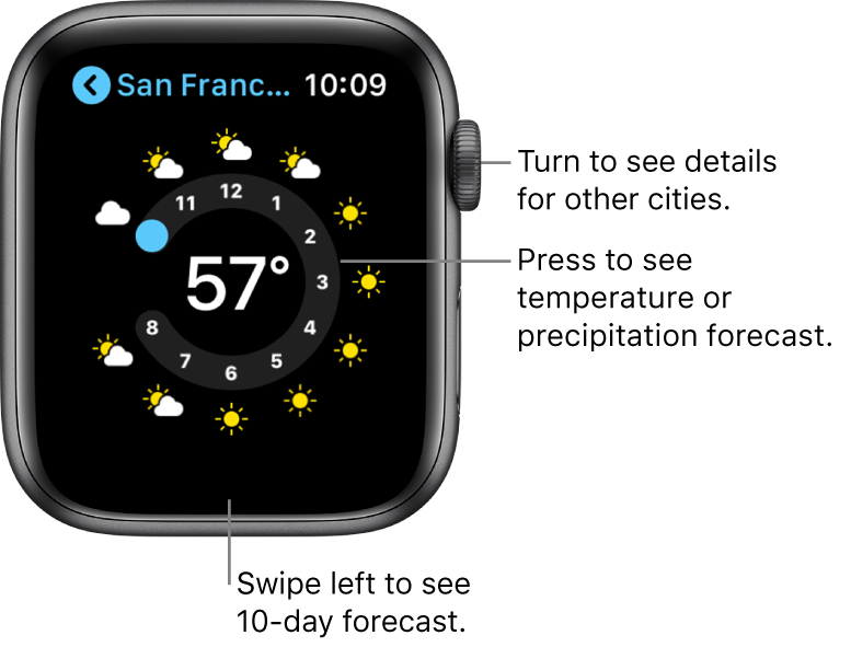 The Weather app, showing an hourly forecast.