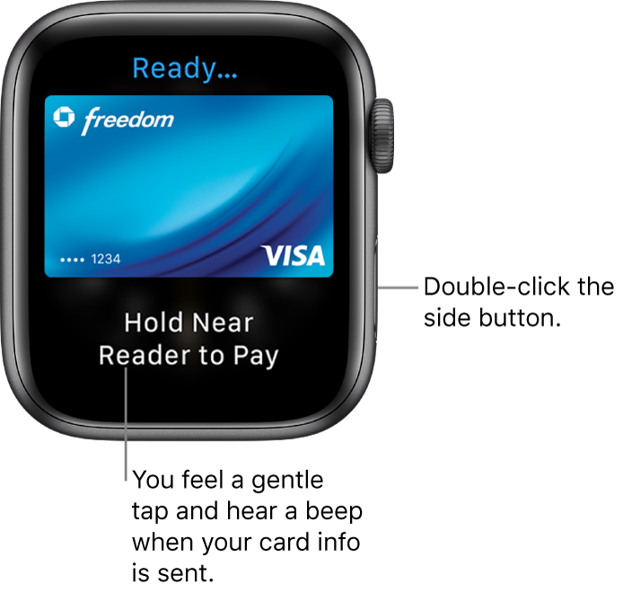 """Apple Pay screen with """"Ready"""" at the top and """"Hold Near Reader to Pay"""" at the bottom; you feel a gentle tap and hear a beep when your card info is sent."""