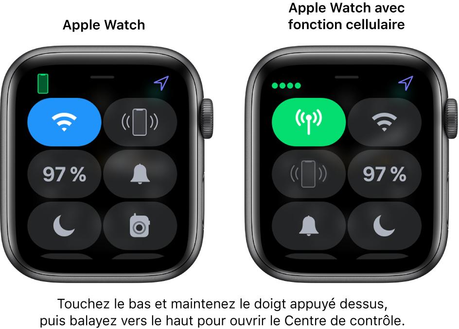 Utiliser L'apple Assistance Centre Contrôle Apple Le De Sur Watch 13TlFKJc