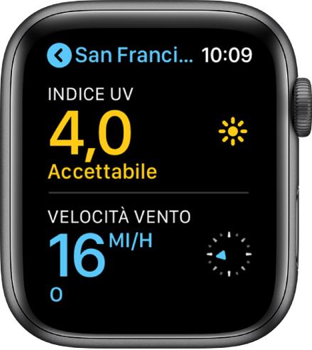 Una schermata di Meteo che mostra la qualità dell'aria e l'indice UV per New York.