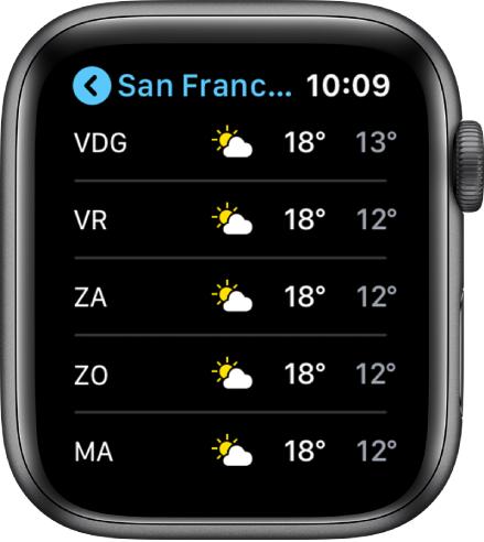 De Weer-app met de lijst met steden.