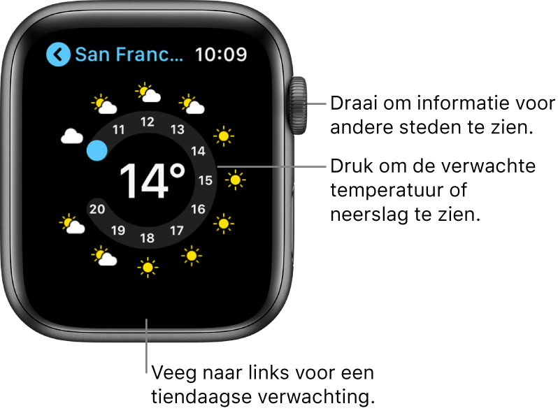 De Weer-app met de weersverwachting per uur.