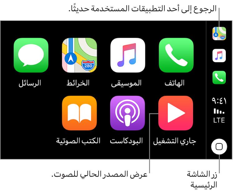 الجزء الرئيسي في الشاشة الرئيسية لـCarPlay وتظهر بها أيقونات التطبيقات المثبتة مسبقًا في صفين. على الجانب الأيمن من الشاشة يظهر شريط عمودي، والذي يعمل كشريط حالة، وشريط تنقل، وشريط مهام. بدءًا من أعلى الشريط تظهر أيقونات التطبيقات الجاري تشغيلها حاليًا (هنا، والخرائط، والموسيقى، والهاتف). في المنتصف يظهر الوقت وقوة إشارة الشبكة الخلوية وحالة اتصال الشبكة الخلوية. ويظهر زر الشاشة الرئيسية في الجزء السفلي.