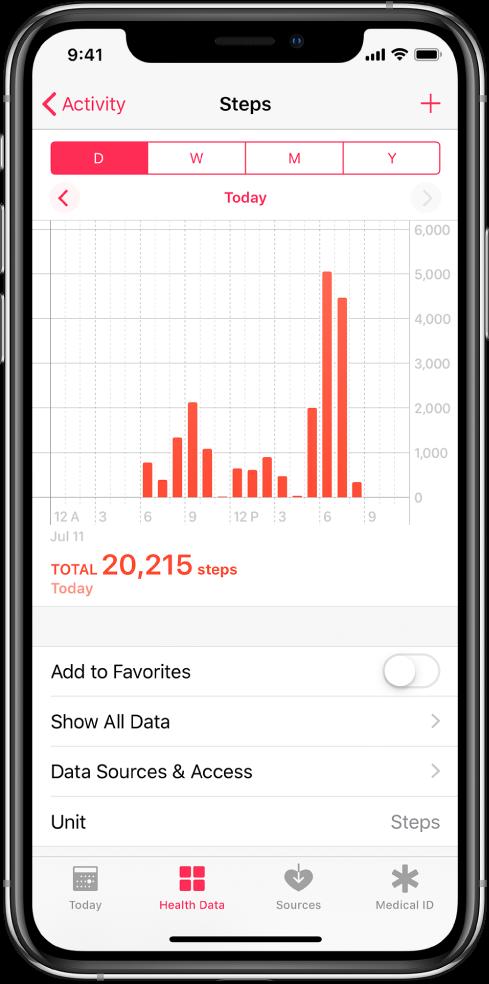 Екранът Health Data (Здравни данни) на приложението Health (Здраве), показващ графика на общия брой карчки за деня. В горния край на графиката са бутоните, които показват броя на крачките, направени за деня, седмицата, месеца или годината.