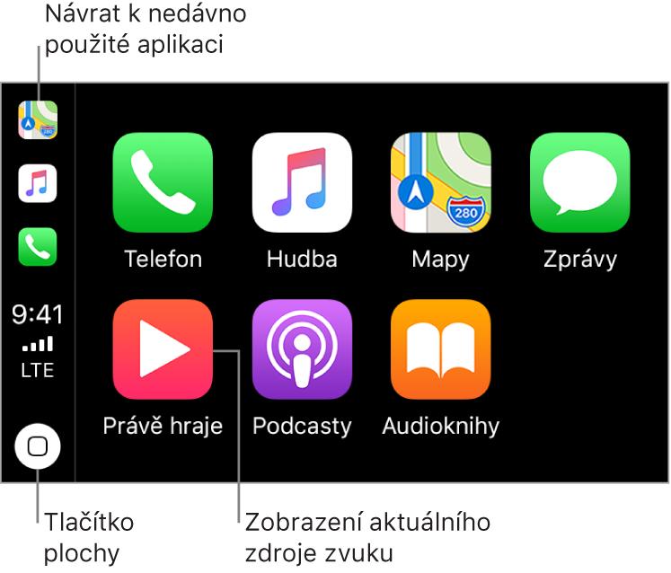 Hlavní část plochy CarPlay, na níž jsou ve dvou řádcích uspořádány ikony předinstalovaných aplikací. Vlevo na displeji je svislý pruh, který slouží zároveň jako stavový pruh, pruh navigace apanel úloh. Na tomto pruhu jsou vidět ikony aktuálně spuštěných aplikací (zde shora dolů Mapy, Hudba aTelefon). Uprostřed je zobrazen čas, síla mobilního signálu astav mobilního připojení. Tlačítko plochy je umístěno dole.