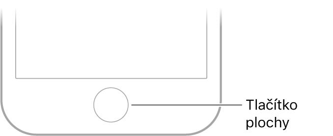 Tlačítko plochy vdolní části iPhonu
