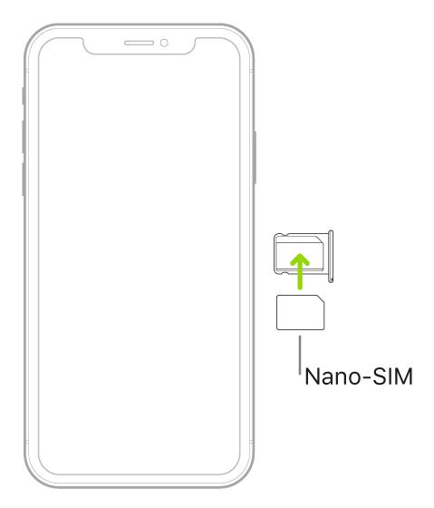 Vložení nano‑SIM do zásuvky na iPhonu; zkosený roh je vpravo nahoře