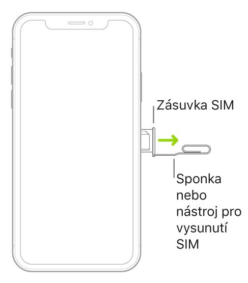 Do malého otvoru vzásuvce na pravé straně iPhonu je zasunutá sponka na papír nebo nástroj pro vysunutí SIM. Po zatlačení se zásuvka vysune alze ji vyjmout.