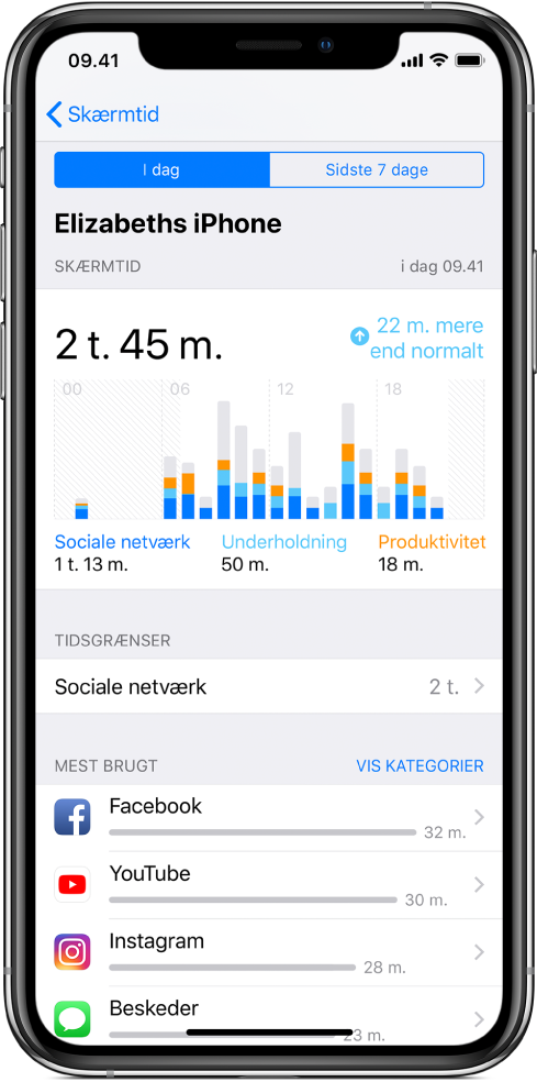 En ugentlig rapport i Skærmtid, der viser den mængde tid, der er brugt på apps i alt, efter kategori og efter app.