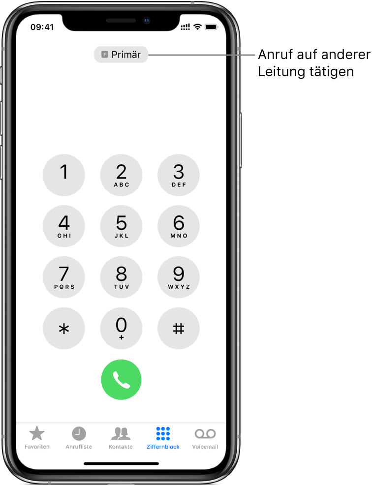 """Der Ziffernblock in der App """"Telefon"""". Am unteren Bildschirmrand sind von links nach rechts die Tasten """"Favoriten"""", """"Anrufliste"""", """"Kontakte"""", """"Ziffernblock"""" und """"Voicemail"""" zu sehen."""