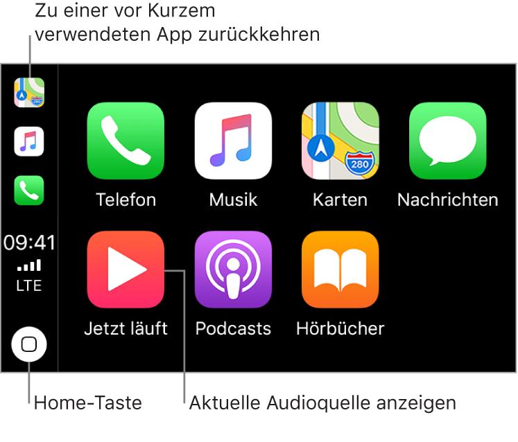 """Im Hauptteil des Home-Bildschirms von CarPlay werden die Symbole der vorinstallierten Apps in zwei Reihen angezeigt. Der vertikale Streifen links dient als Status-, Navigations- und Taskleiste. In diesem Streifen werden oben die Symbole der Apps angezeigt, die aktuell ausgeführt werden (im Beispiel """"Karten"""", """"Musik"""" und """"Telefon""""). In der Mitte werden die Uhrzeit, die Stärke des Mobilfunksignals und der Status der Mobilfunkverbindung angezeigt. Unten befindet sich die Home-Taste."""