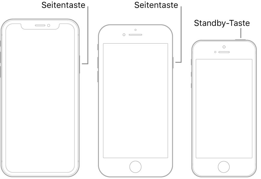 Eine Abbildung zur Darstellung der Positionen der Seiten- und der Standby-Taste beim iPhone.