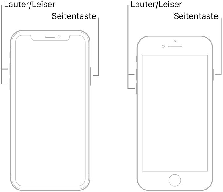 """Darstellungen zweier iPhone-Modelle jeweils mit dem Display nach oben. Das Modell links hat keine Home-Taste. Das Modell rechts hat im unteren Bereich eine Home-Taste. Die Lautstärketasten """"Lauter"""" und """"Leiser"""" befinden sich bei beiden Modellen an der linken Seite. Die Seitentaste sitzt rechts."""