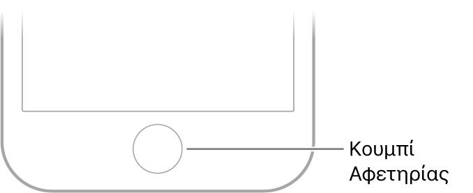 Το κουμπί Αφετηρίας στο κάτω μέρος του iPhone.
