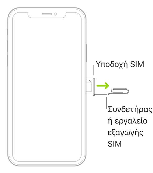 Ένας συνδετήρας ή το εργαλείο εξαγωγής SIM τοποθετούνται μέσα στη μικρή οπή της υποδοχής στη δεξιά πλευρά του iPhone για εξαγωγή και αφαίρεση της υποδοχής.