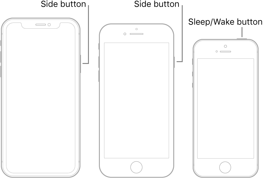 The side or Sleep/Wake button on three different iPhone models.